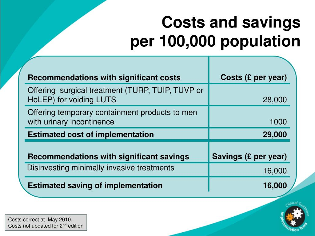 Costs and savings