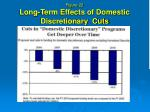 figure 22 long term effects of domestic discretionary cuts