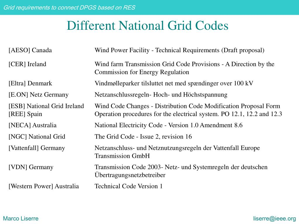 Different National Grid Codes