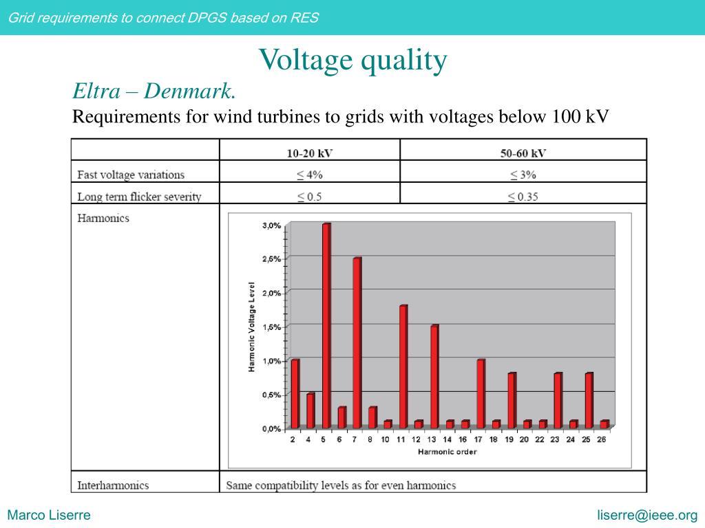 Voltage quality