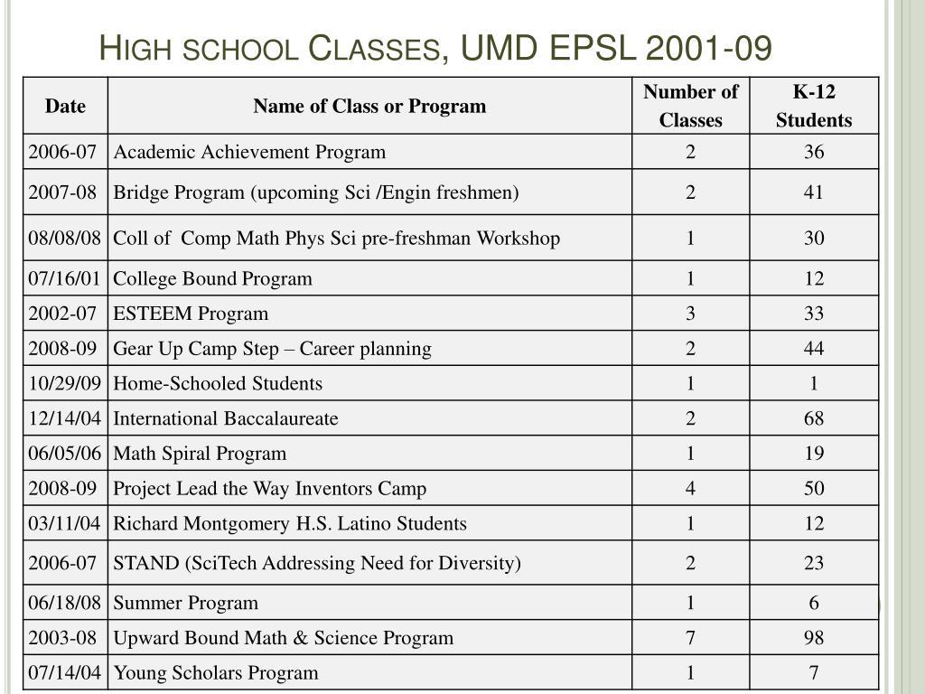 High school Classes, UMD EPSL 2001-09