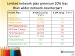 limited network plan premium 20 less than wider network counterpart