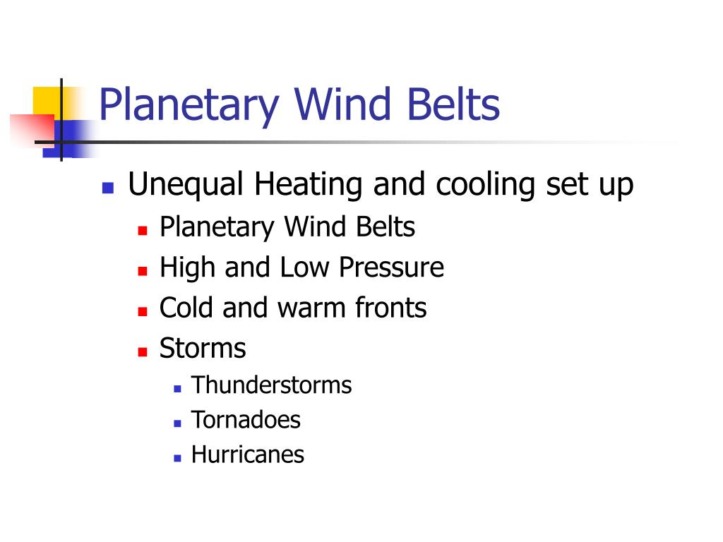 Planetary Wind Belts