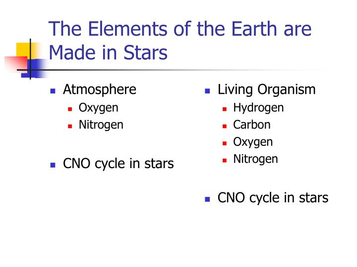 The elements of the earth are made in stars