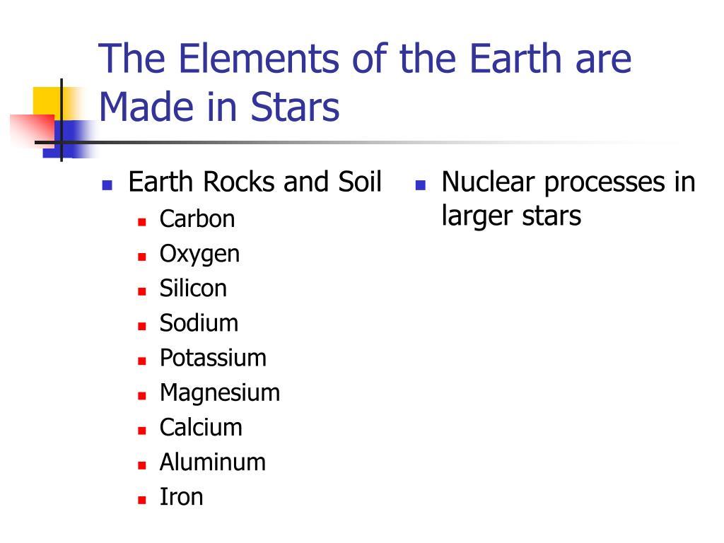 Earth Rocks and Soil