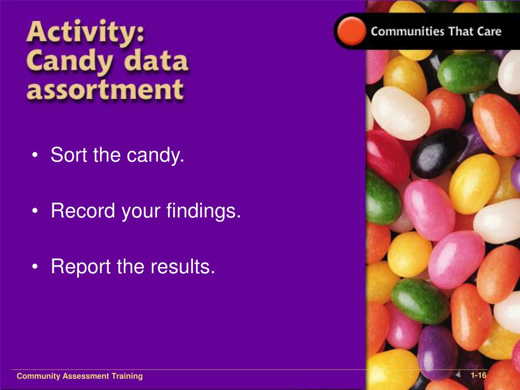 Sort the candy.