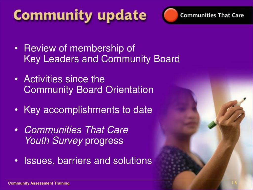 Review of membership of