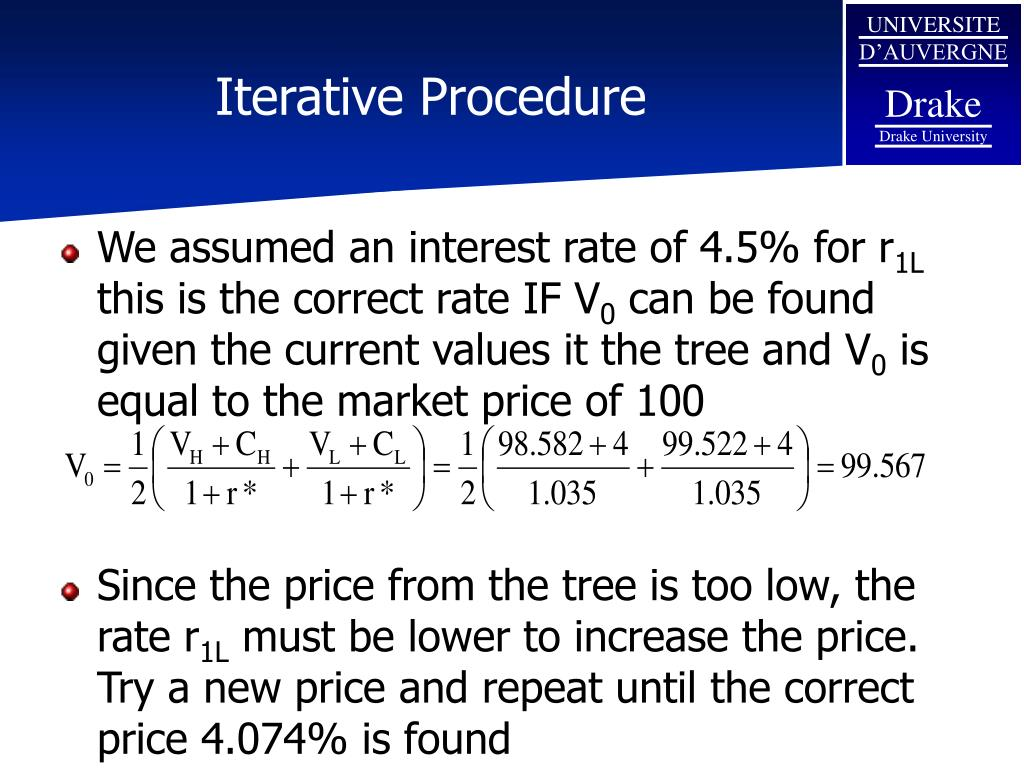 Iterative Procedure