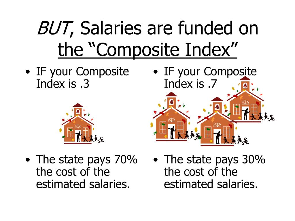 IF your Composite Index is .3