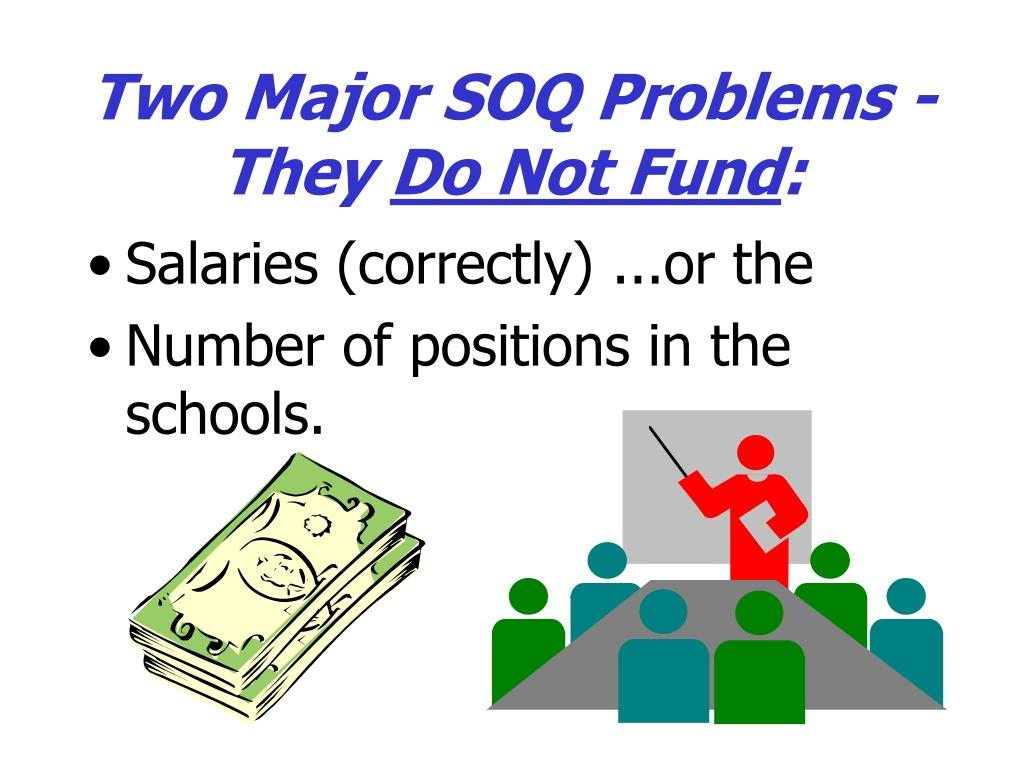 Two Major SOQ Problems -