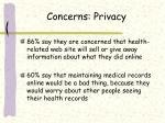 concerns privacy
