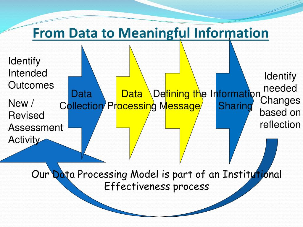 From Data to Meaningful Information