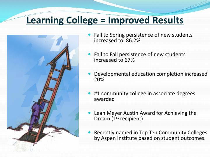 Learning college improved results