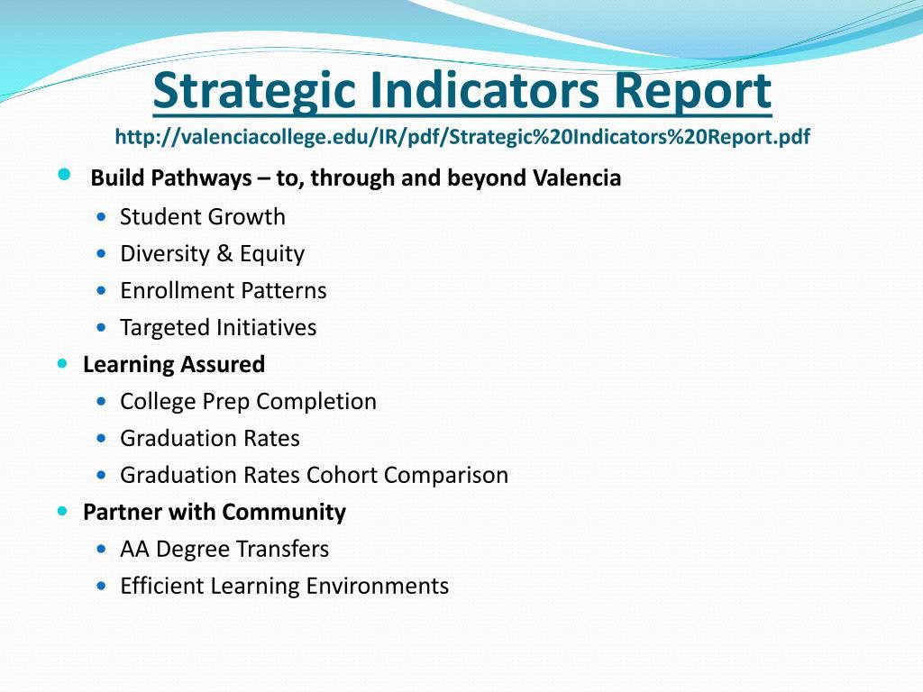 Strategic Indicators Report