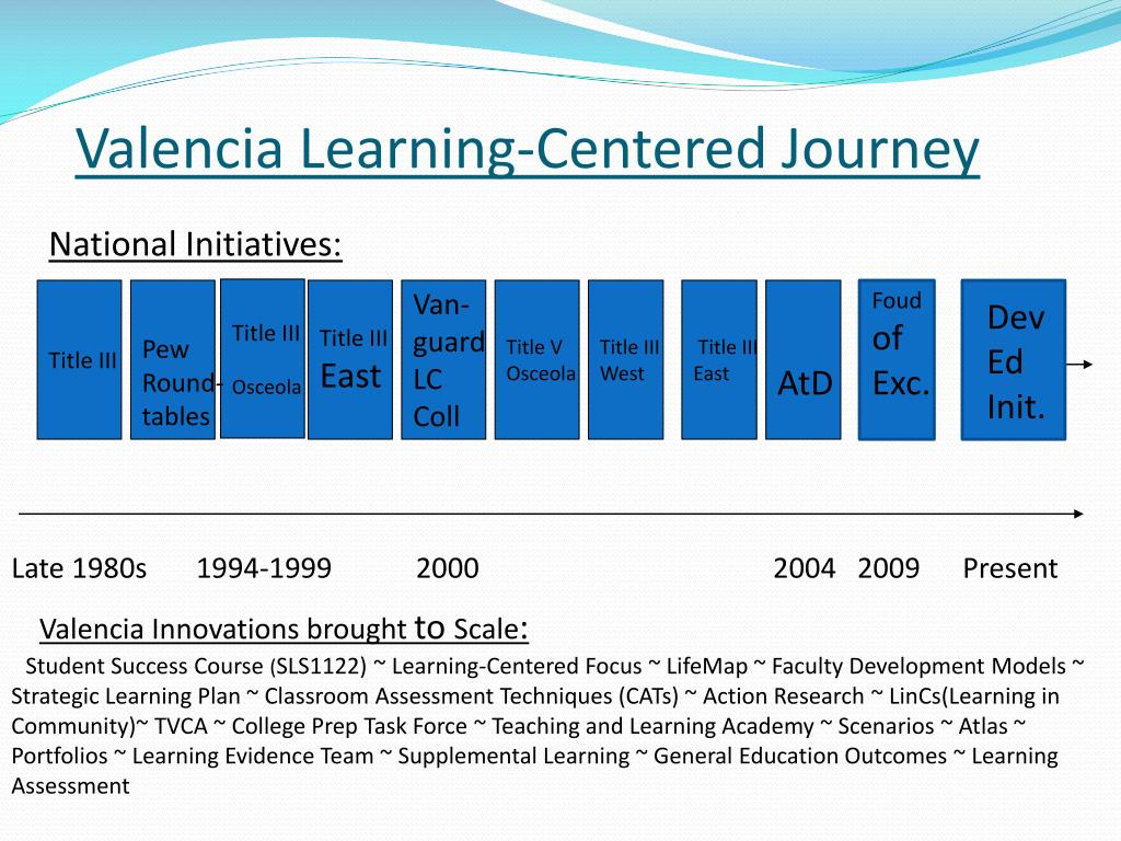 Valencia Learning-Centered Journey