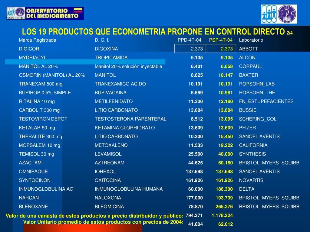 LOS 19 PRODUCTOS QUE ECONOMETRIA PROPONE EN CONTROL DIRECTO