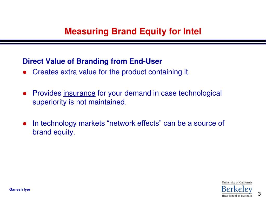Measuring Brand Equity for Intel