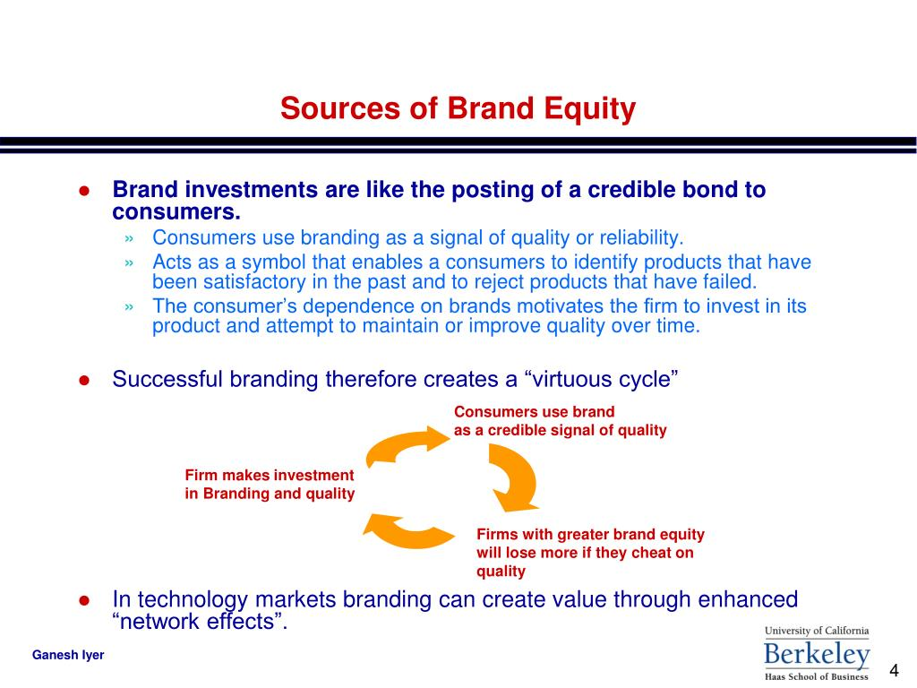 Consumers use brand
