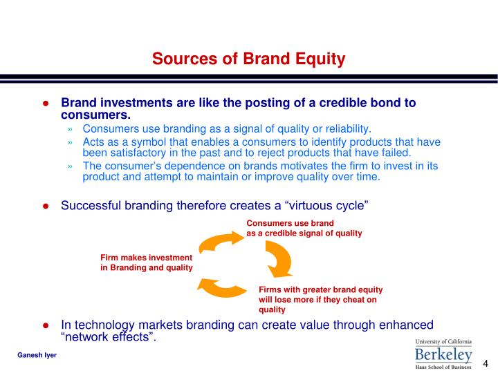 sources of brand equity essays We will write a custom essay sample on group brand audit project  main sources of brand equity (possible threats  we have essays on the following topics that.