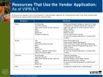 resources that use the vendor application as of vipr 6 151