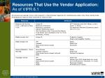 resources that use the vendor application as of vipr 6 154