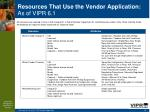 resources that use the vendor application as of vipr 6 159