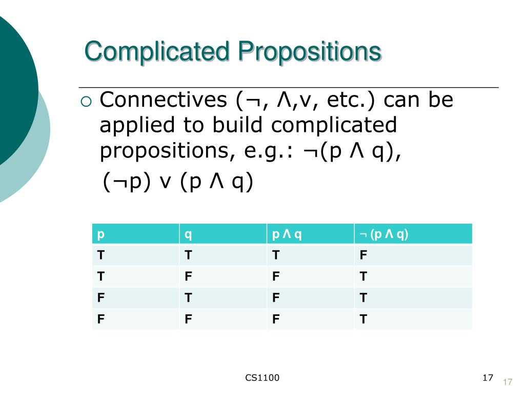 Complicated Propositions