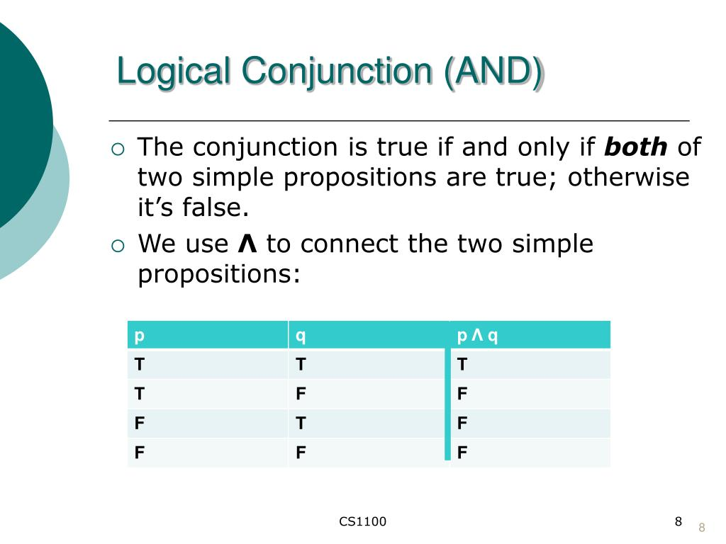 Logical Conjunction (AND)