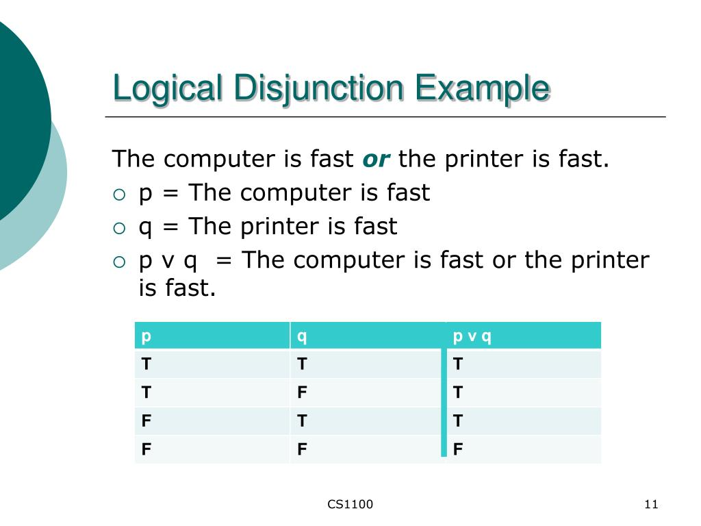Logical Disjunction Example