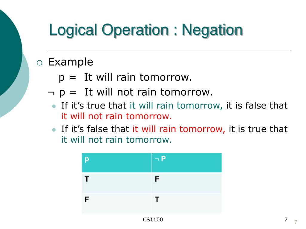 Logical Operation : Negation
