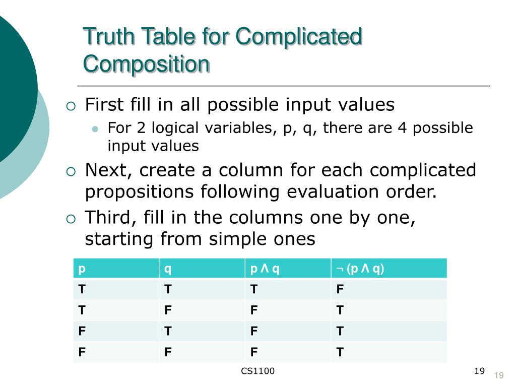 Truth Table for Complicated Composition
