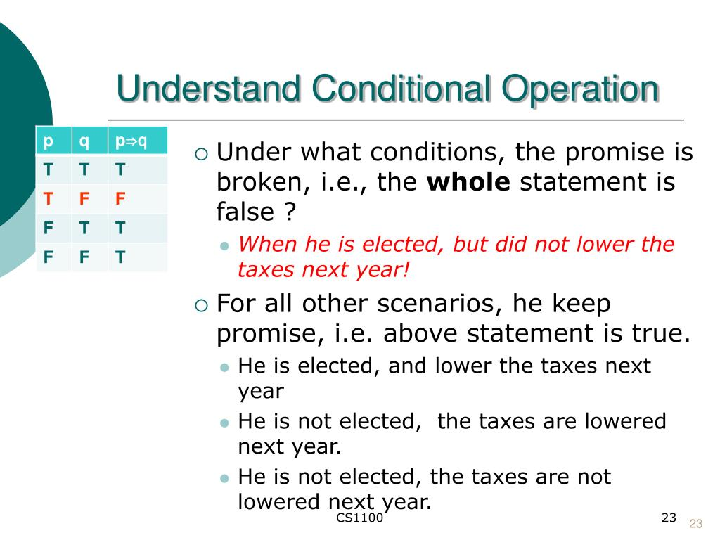 Understand Conditional Operation