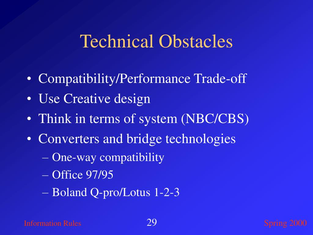 Technical Obstacles