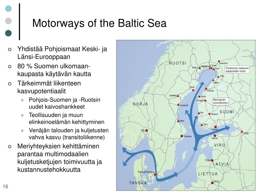 Motorways of the Baltic Sea