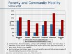 poverty and community mobility census 2000