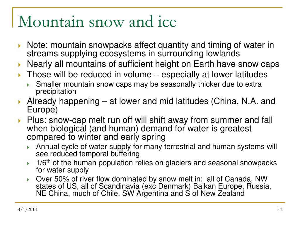 Mountain snow and ice