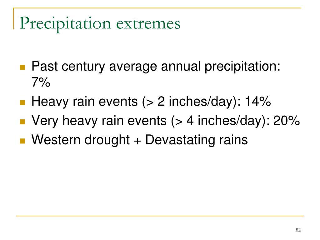 Precipitation extremes