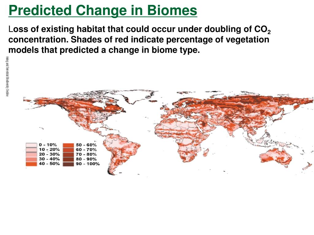 Predicted Change in Biomes