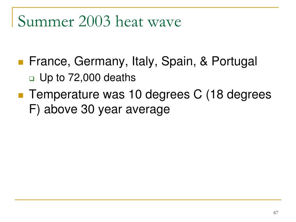 Summer 2003 heat wave