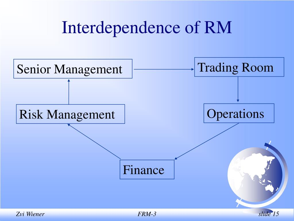 Interdependence of RM