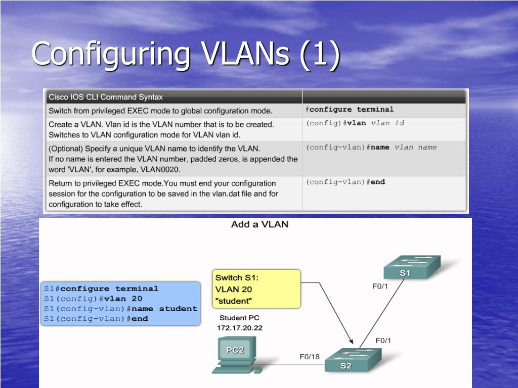 Configuring VLANs (1)
