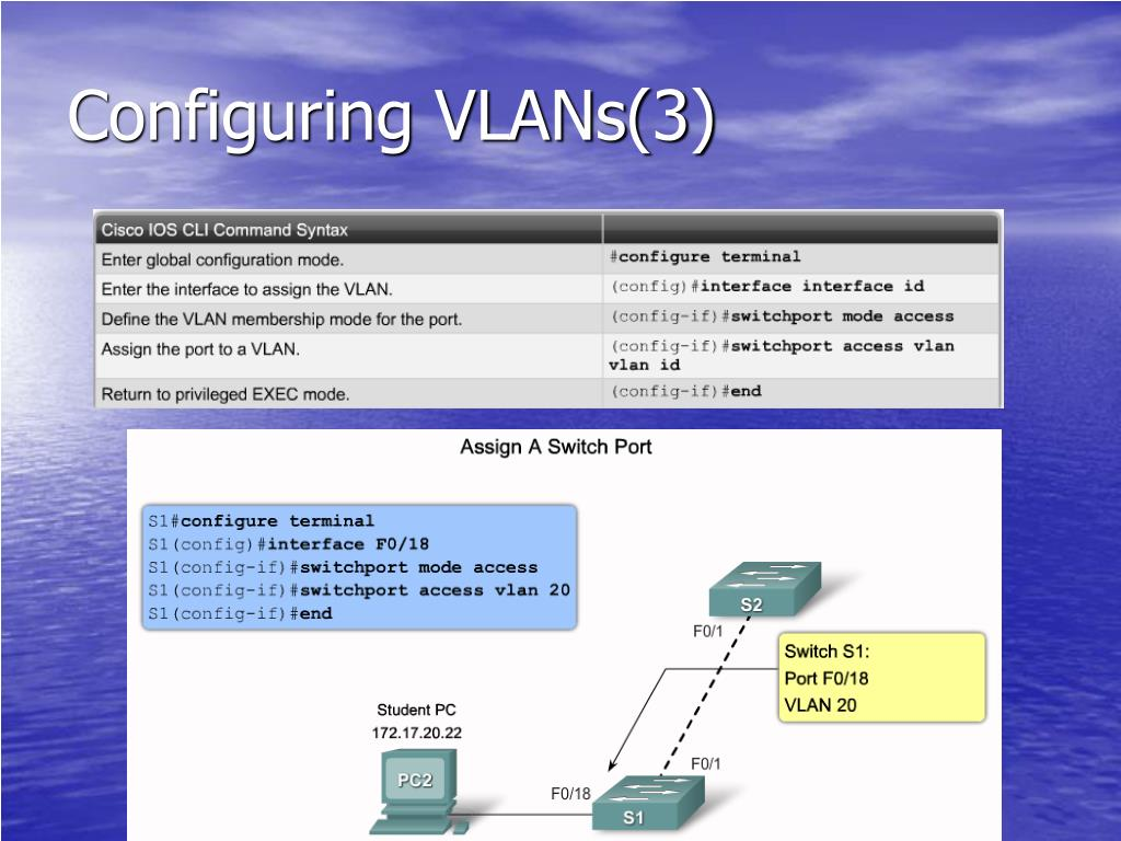 Configuring VLANs(3)