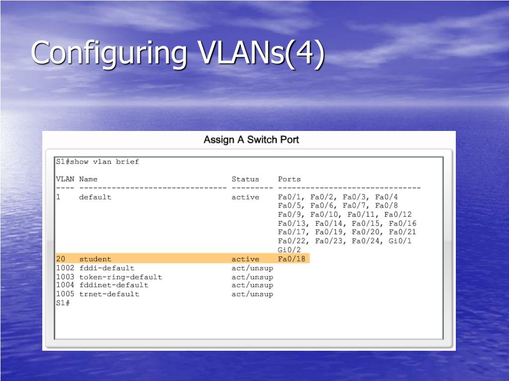 Configuring VLANs(4)