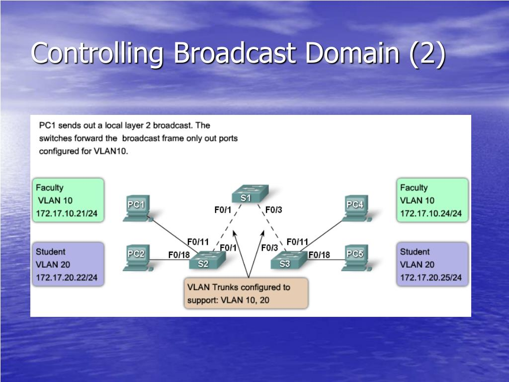 Controlling Broadcast Domain (2)