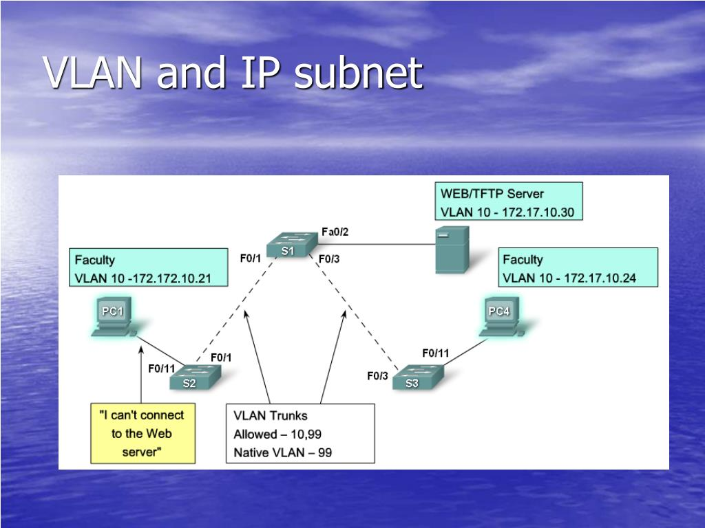 VLAN and IP subnet
