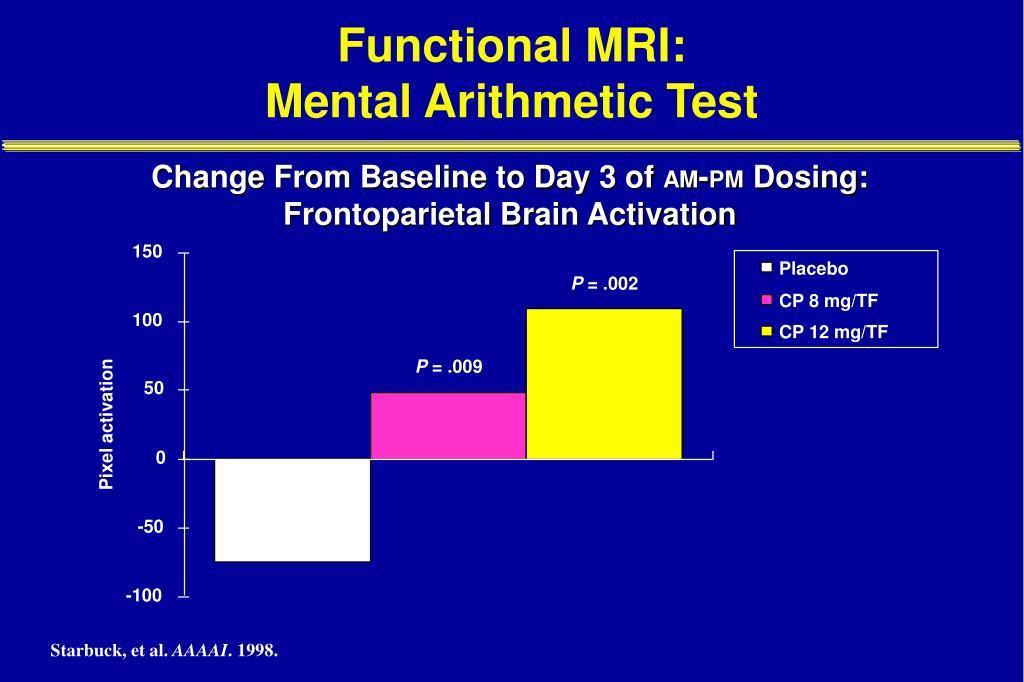 Functional MRI: