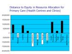 distance to equity in resource allocation for primary care health centres and clinics