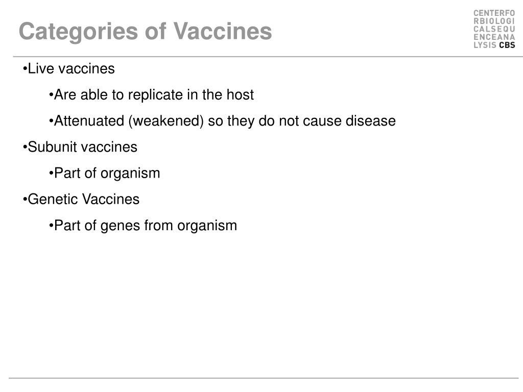 Categories of Vaccines