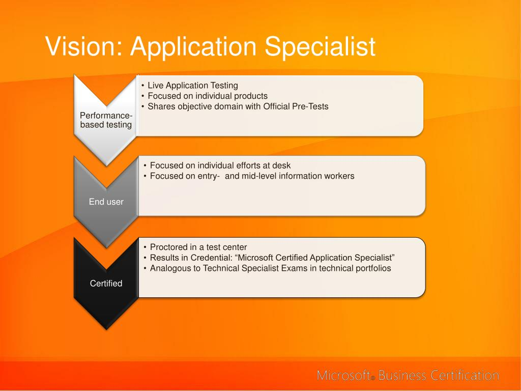 Vision: Application Specialist