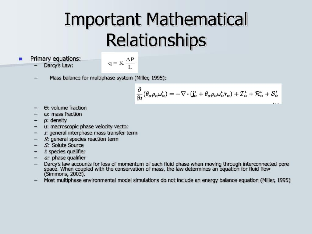 Important Mathematical Relationships